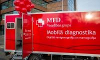Mūsdienīga Mobilā diagnostika - Latvijas reģionu iedzīvotāju veselības veicināšanai